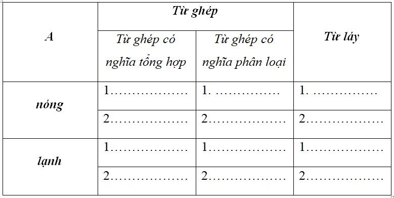 Đề kiểm tra tiếng Việt lớp 4 cuối kì 1 – Đề 7