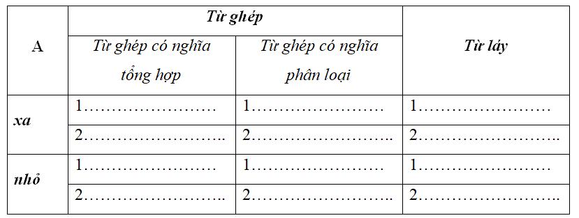 Đề kiểm tra tiếng Việt lớp 4 cuối kì 1 – Đề 9