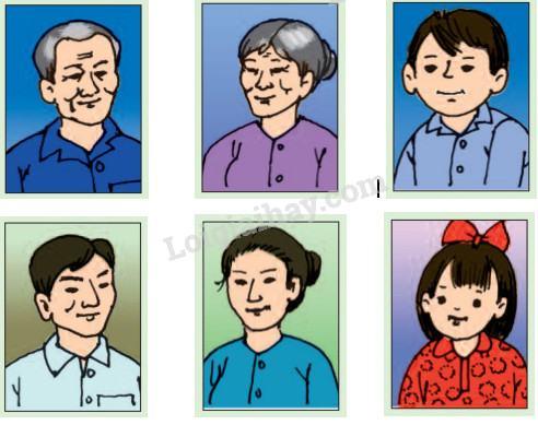 Bài 19: Các thế hệ trong một gia đình