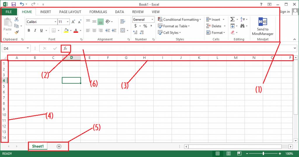 Công dụng và tầm quan trọng của Microsoft Excel trong thời đại 4.0